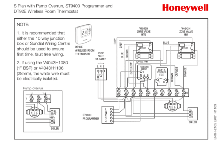 How Does an S-Plan Heating System Work? | Boiler Boffin A Flow Zone Wiring Diagram on
