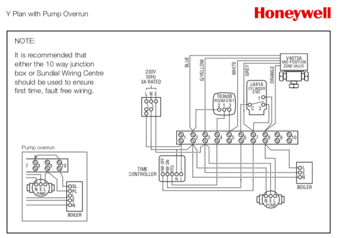 Honeywell Y Plan Central Heating Wiring Diagram